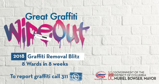Great Graffiti Wipeout 2018 Banner