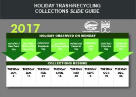 Holiday Trash / Recycling Collection Schedule