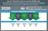 Dc Trash Pickup Christmas 2020 Holiday Trash and Recycling Collections Schedule   dpw