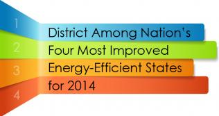 District Among Nation's Four Most Improved Energy-Efficient States